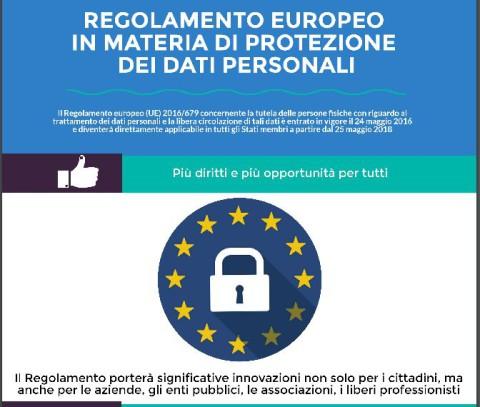 Nuovo regolamento UE sulla privacy 2016/679 in vigore dal 2018