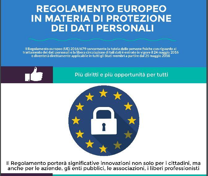 (tratto da http://www.garanteprivacy.it/regolamentoue)